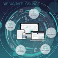 Digitalisierung nach Maß