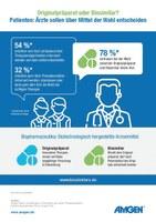 Amgen-Umfrage: Deutsche sehen in Biosimilars große Chancen für das Gesundheitssystem